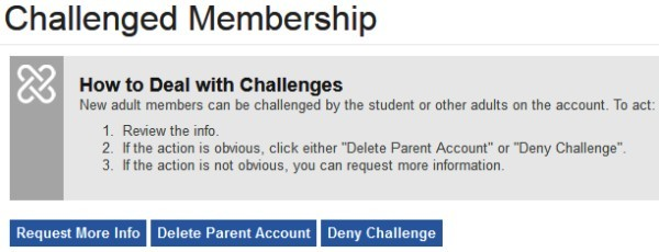 challenged membership detail.png
